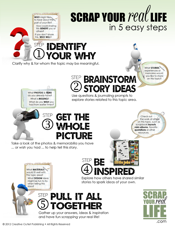 Infographic story ideas