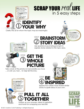 Scrap Your Real Life in 5 Easy Steps Infographic